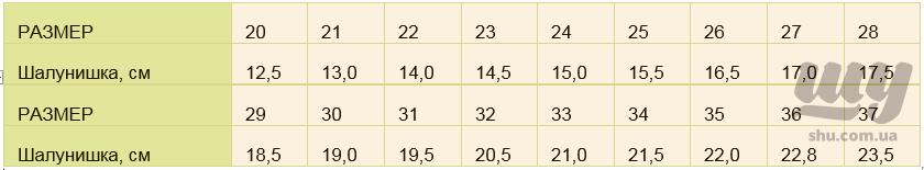 Размерная сетка Шалунишка.png