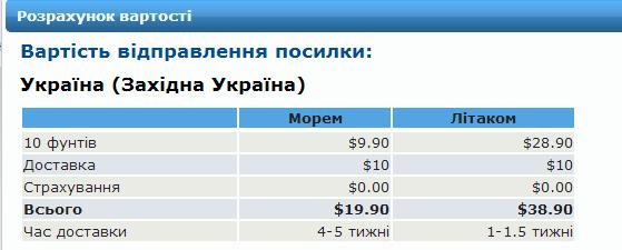 стоимость.png