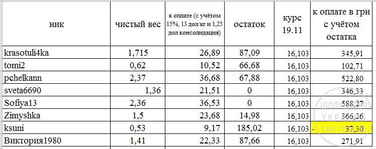 оплата веса 19.11.png