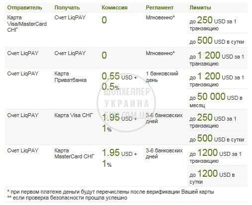 tariffs-liqpay.jpg